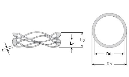 Disegno tecnico - Molle di compressione a onde multiple